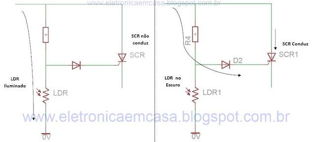 Funcionamento do SCR pra iluminação automatica
