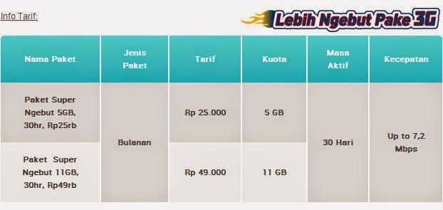 """Paket Internet XL """"SUPER NGEBUT"""" 11 GB Rp 49ribu"""