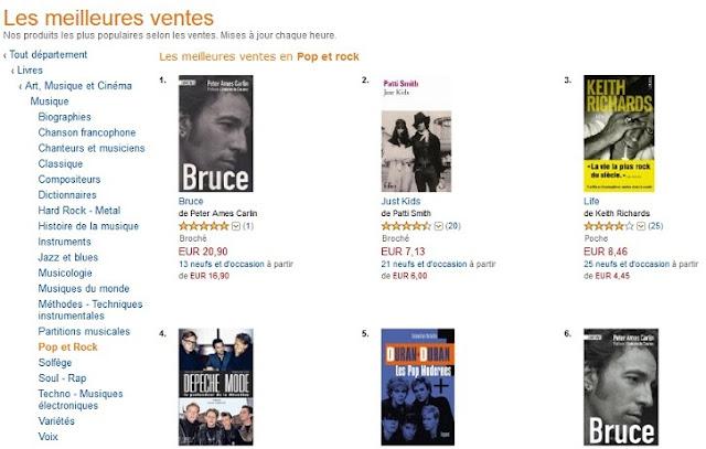 best-sellers 2013, Depeche Mode La profondeur de la direction, Jessica Segan, Laurence Rémila, livres pop-rock, Philippe Manœuvre, sex in the future, ventes Duran Duran Pop modernes, Vincent Théval