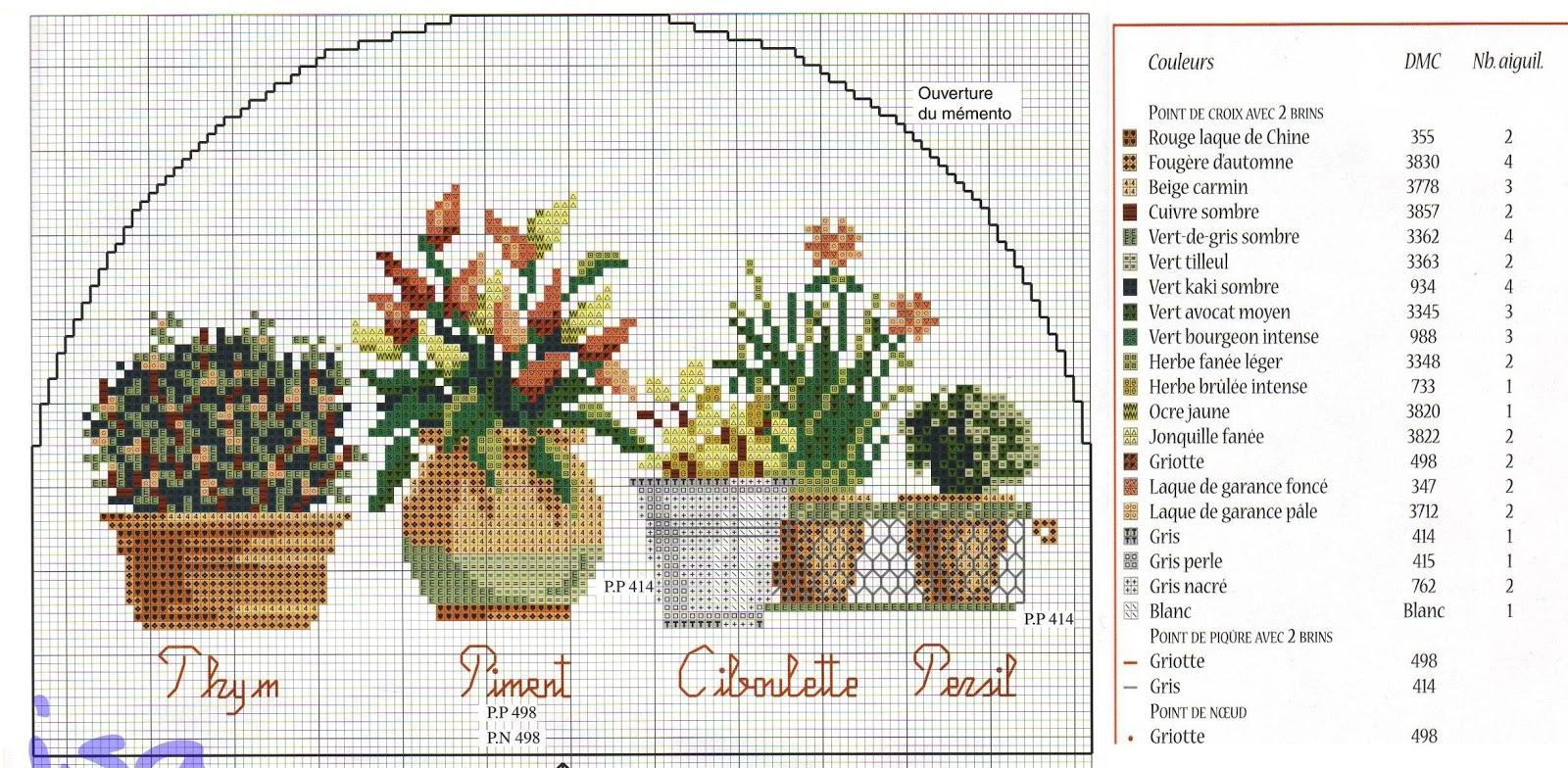 Схема вышивки цветок в горшке