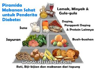 Makanan Sehat Untuk Penderita Diabetes | Caroldoey