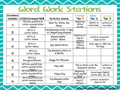 Free Worksheets Lesson Plan For Kindergarten English Free – Kindergarten Lesson Plan