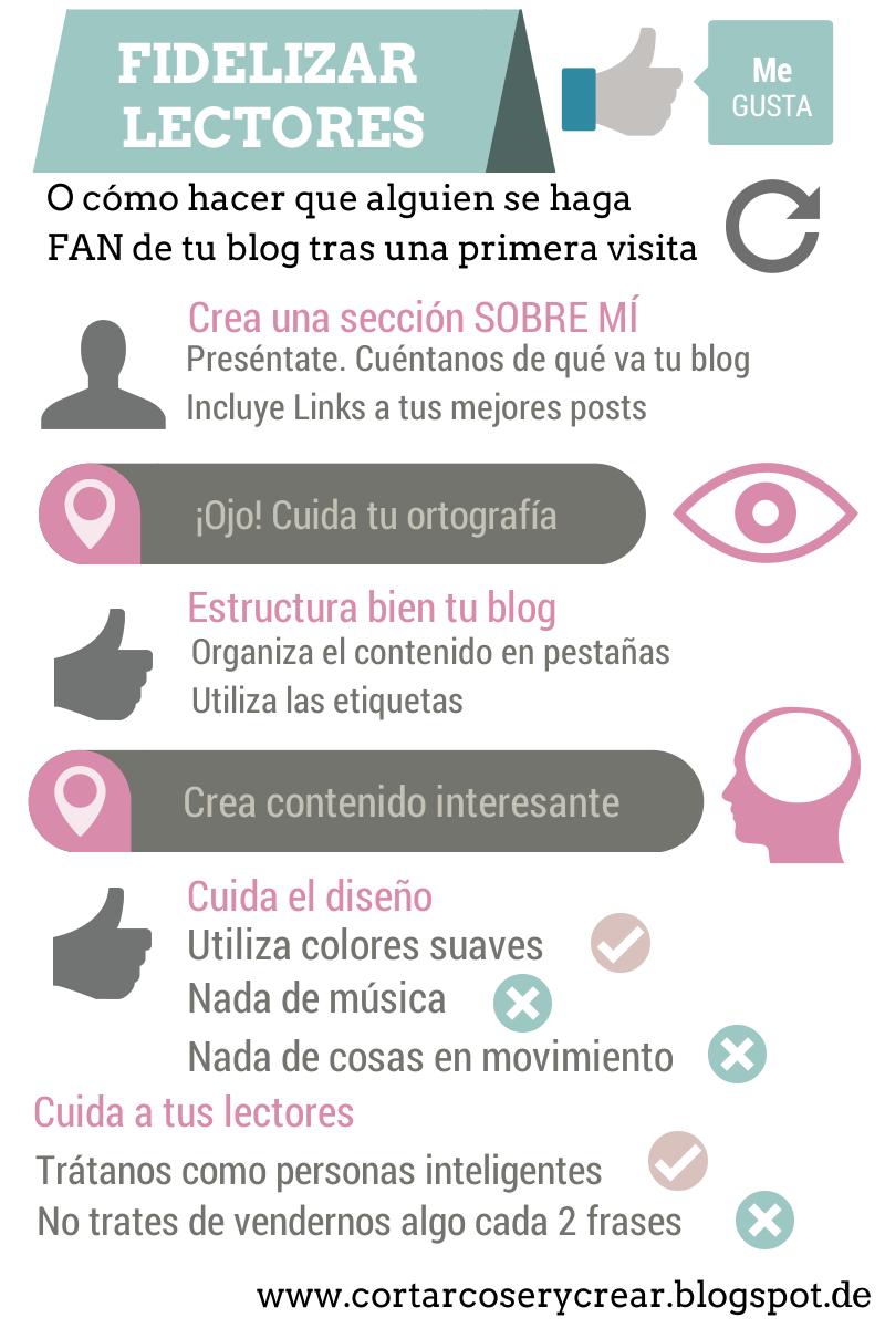 Infografía conseguir fans lectores blog facebook
