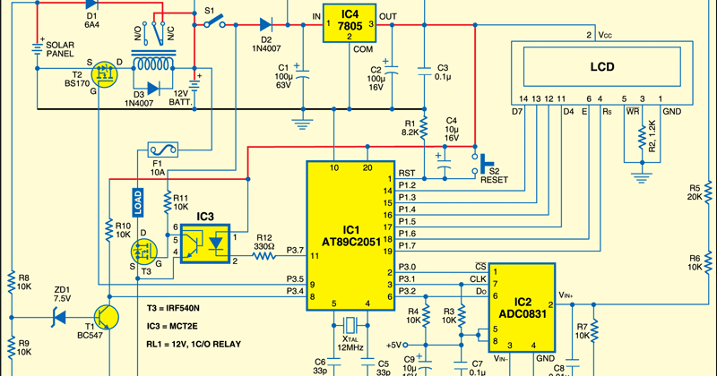 Electronics Fusions Microcontroller Based Solar Charger
