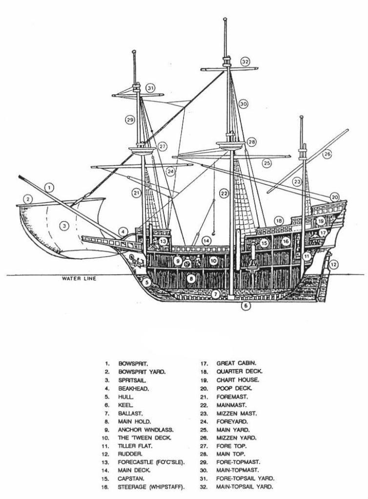 pirate ship diagram cake ideas and designs