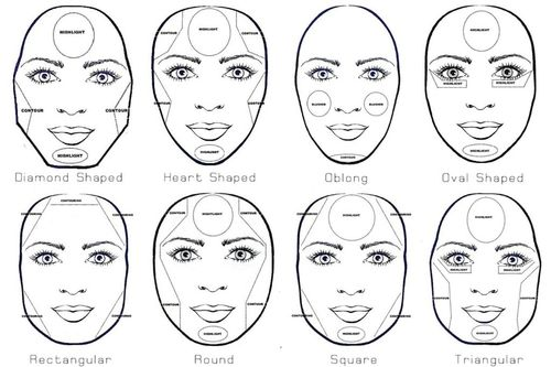 Your face shape reveals your personality and your approach to life different face shapes and personality urmus Image collections