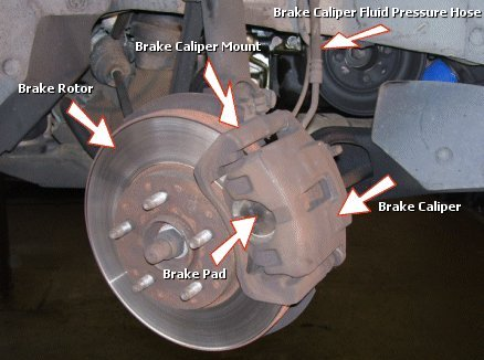 pro ride motorsports why you should replace your oem brake rotor. Black Bedroom Furniture Sets. Home Design Ideas