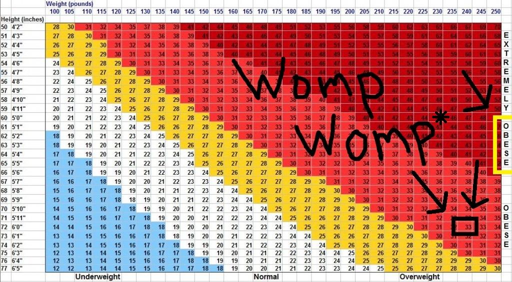 Athletic Weight Chart Morenpulsar