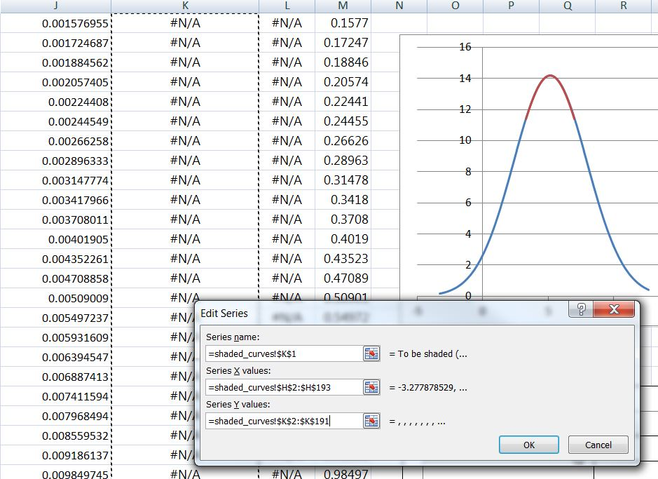 Advanced Graphs Using Excel Shading Under A Distribution Curve Eg