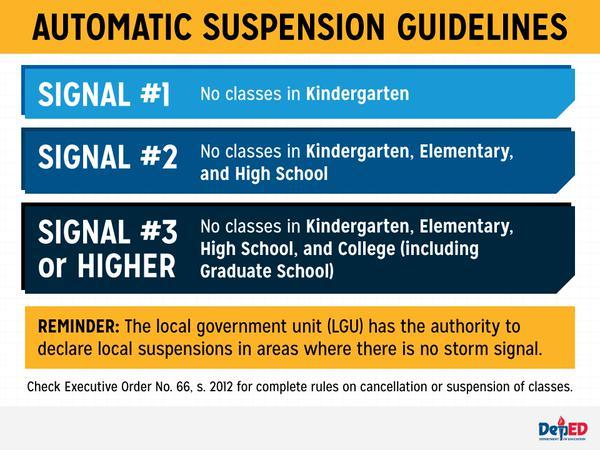 class suspension
