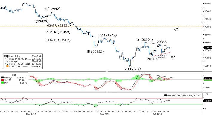 1) IShares MSCI Hong Kong ETF