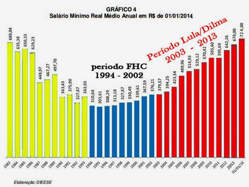 960 x 720 jpeg 98kB, Salario Minimo Colombia 2014 Salario Minimo Vital