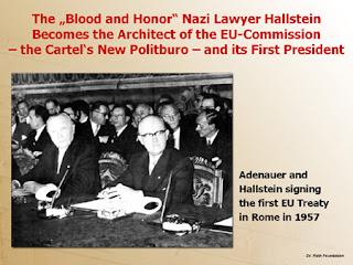Adenauer; Adenauer e Hallstein Assinam Tratado Criação da UE Roma 1957; Hallstein; Alemanha; União Europeia