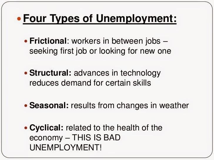 types of unemployment essay Question 3 list three types of unemployment and their causes discuss the likely causes of unemployment essay unemployment: unemployment and small businesses.