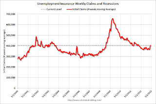 Weekly Initial Unemployment Claims decline to 393,000