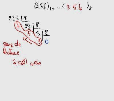 Exercice 10 Système de Numération : convertir décimal en octale