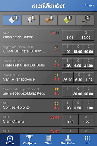 Meridianbet Mobile Offers