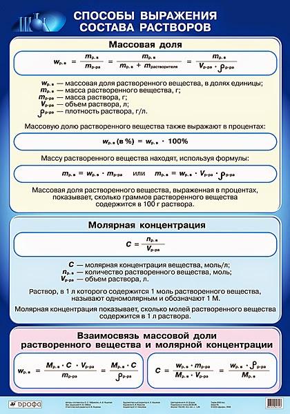 Контрольная Работа по Химии Классы Неорганических Соединений