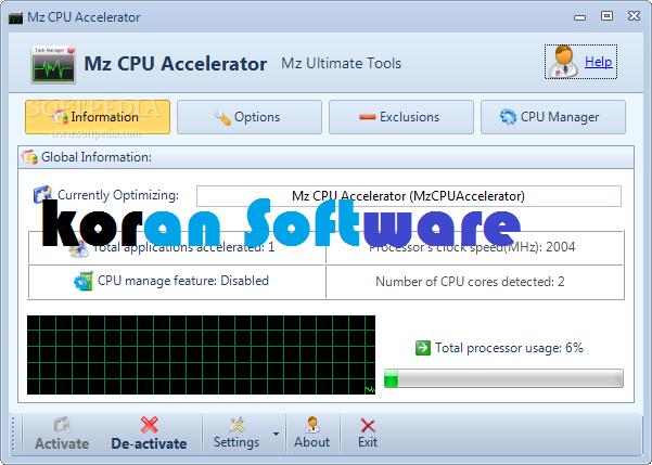 MZ CPU Accelerator 4.4