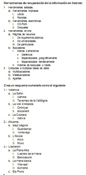 Word. Aprender a manejar las listas numeradas, de viñetas y  los esquemas numerados