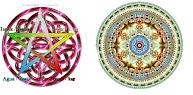 Tenemos un curso de meditacion gratis en cursosdecirce.blogspot.con