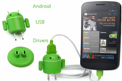 Download USB Driver All Samsung Galaxy