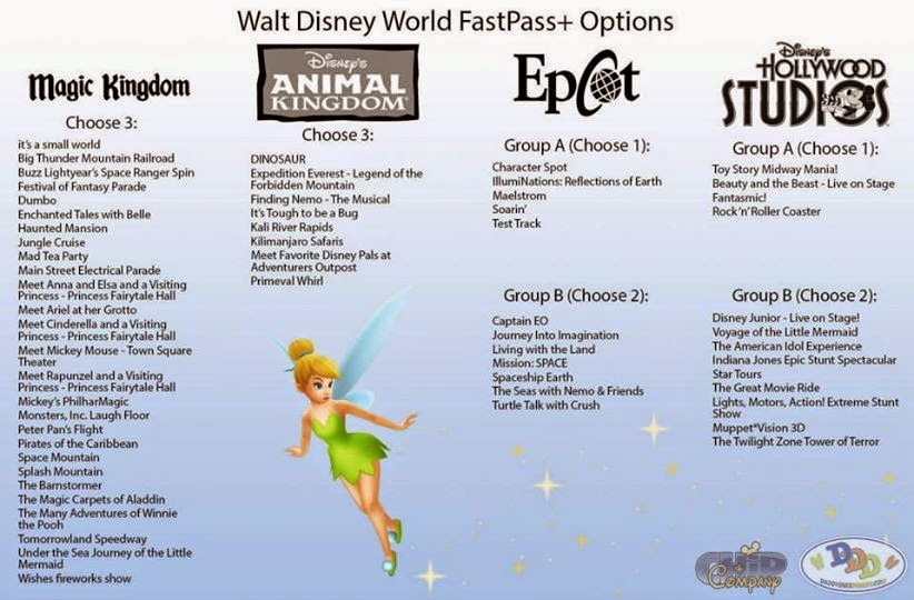Here Is The Most Comprehensive And Easy To Understand List Of FastPass +  Options For Walt Disney World That I Have Seen To Date. It Is Exactly What  I Needed ...