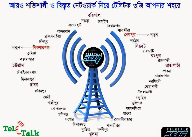 Teletalk 3G Now Coverage in 64 District Town on 7 Division