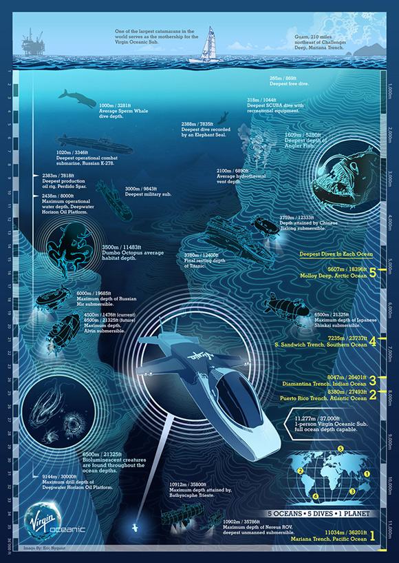 Jelajahi Keindahan Bawah Laut Bersama Google & Kapal Penjelajah Ini ! [ www.BlogApaAja.com ]