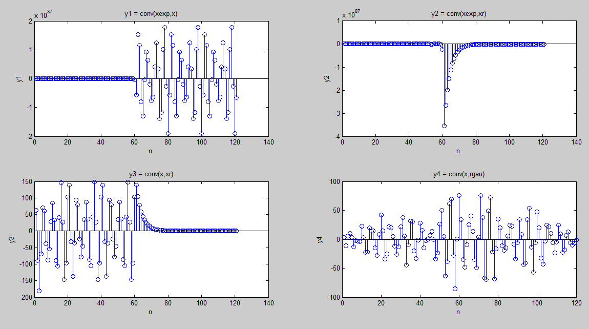 Matlab convolution