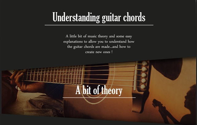 Understanding Guitar Chords [Infogaphic] ~ Visualistan