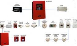 Alat Pendeteksi Asap Dilengkapi Dengan moreover Fire Alarm System further Makalah Plc Sensor Dan Transduser moreover Visby Class Korvet Siluman Dari Swedia 25 moreover Anemometer D81. on fungsi pendeteksi asap