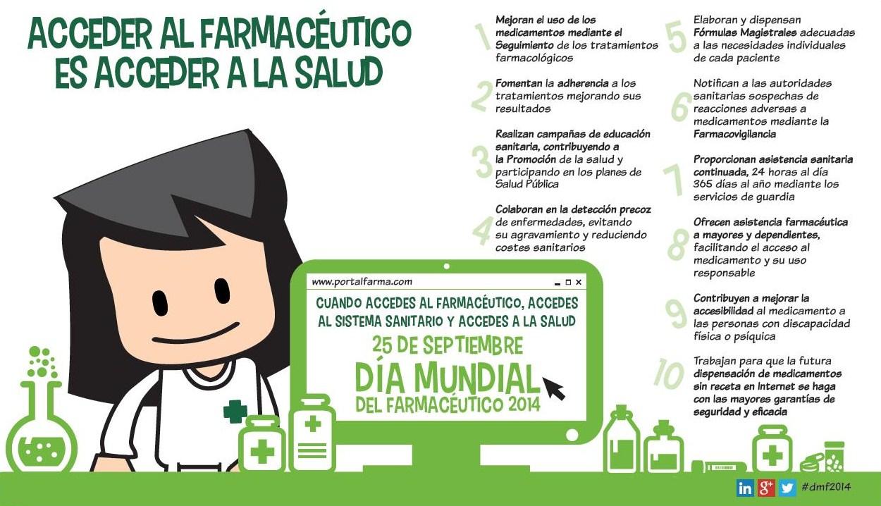 dia_mundial_farmaceutico