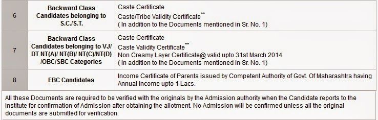 Direct Second year admission