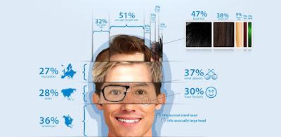 Senhor Android 2011 um infográfico com dados dos usuários masculinos do Android