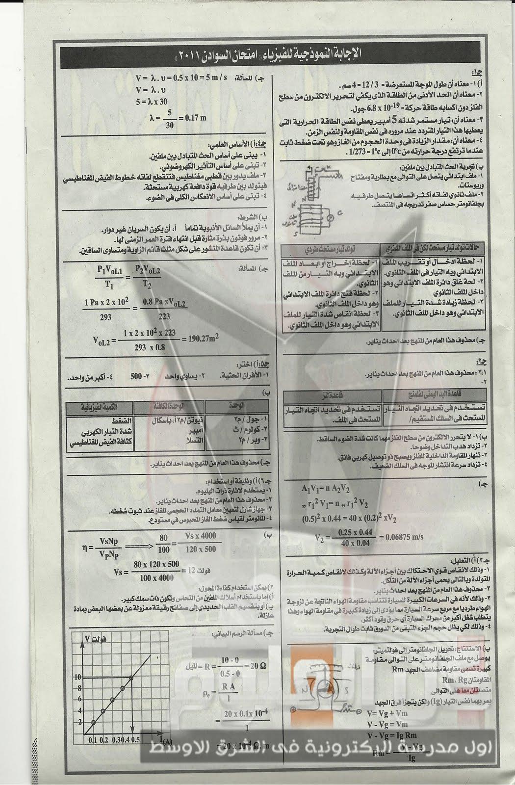 امتحانات السودان باجابتها النموذجية 2