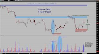 prix de l'or, de l'argent et des minières / suivi quotidien en clôture - Page 8 Chart20131216132506