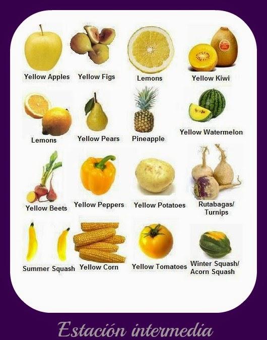 Alimentos que nutren cuerpo, mente y alma Doradoeditado