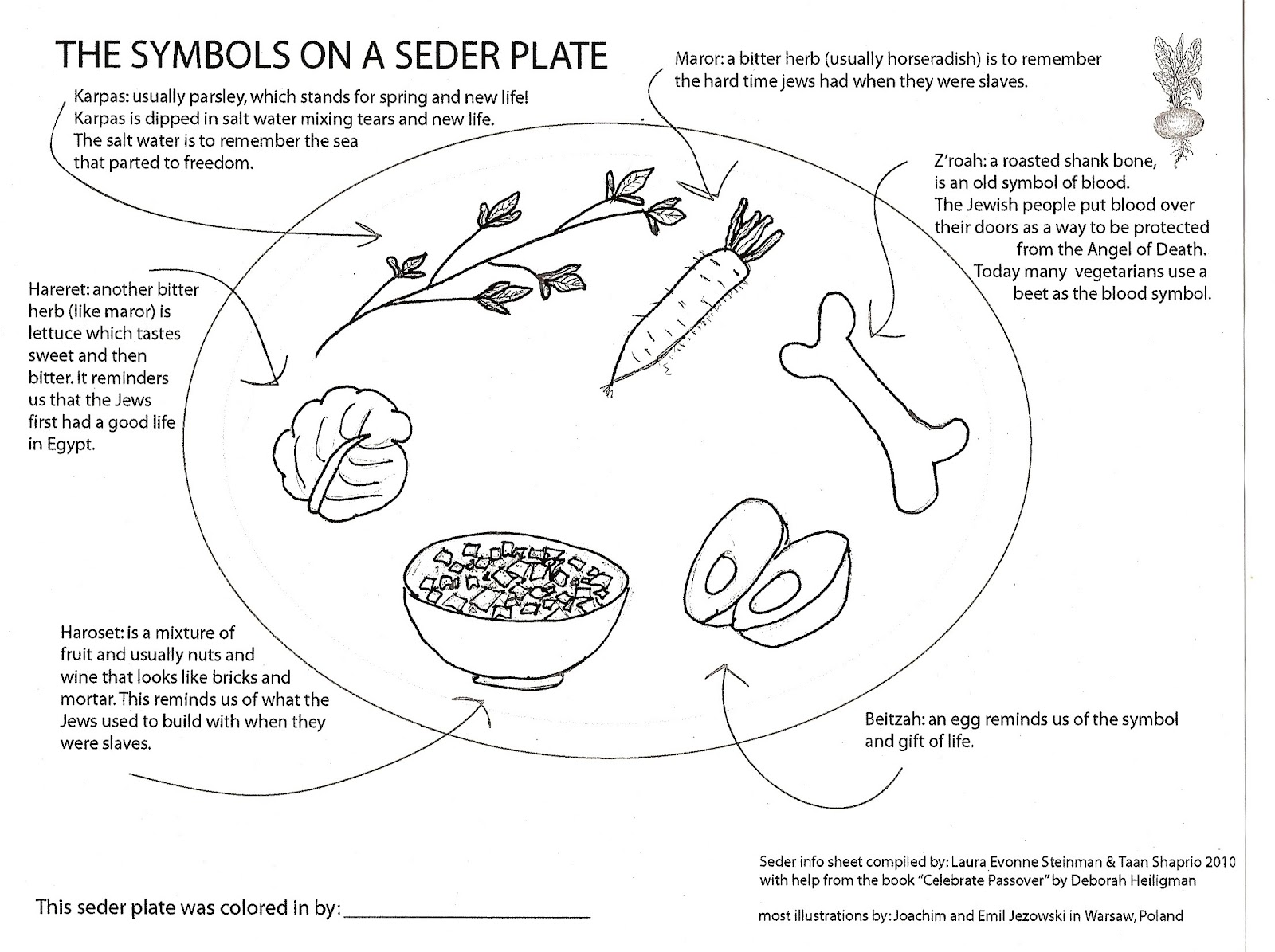 Légend image in printable seder plate