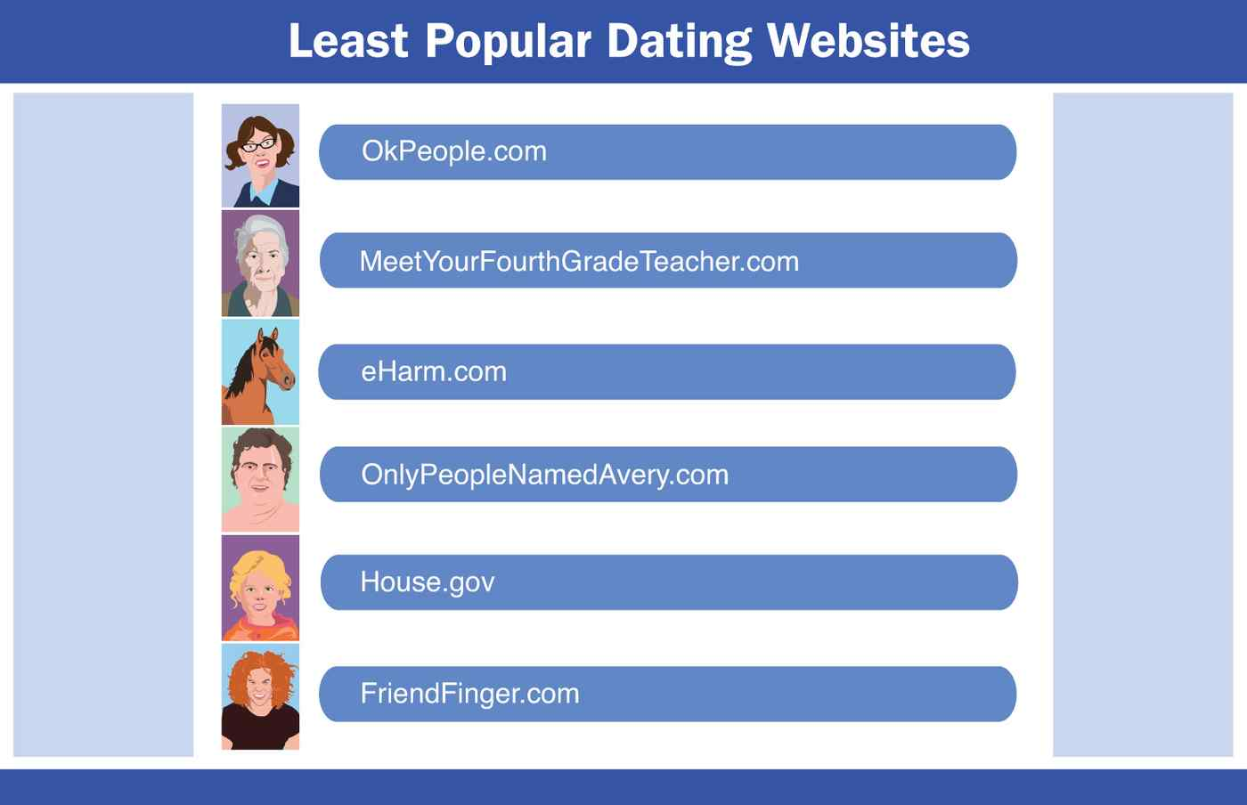 dating sites best At the end of november 2004, there were 844 lifestyle and dating sites, a 38% increase since the start of the year, according to hitwise inc the stigma associated with online dating dropped over the years and people view online dating more positively.