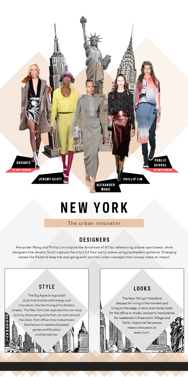 quiz:Which Fashion Capital are you: NY, London, Milan or Paris?Which fashion city are you?kviz:Koji modni grad ste vi?Farfetch trends.New York fashion capital.
