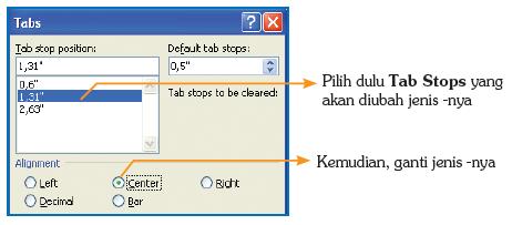 Mengubah Tabs Stops melalui dialog box.
