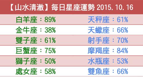 【山水清澈】每日星座運勢2015.10.16