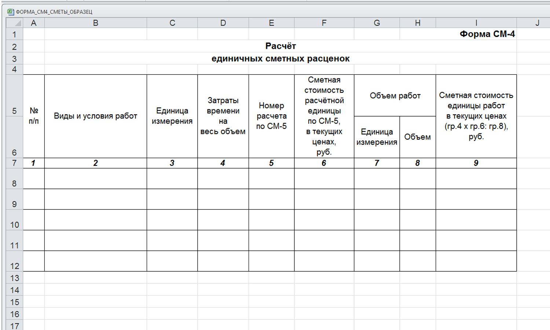 единичная таблица по информатике