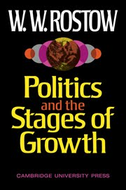 Teori pertumbuhan ekonomi, pertumbuhan ekonomi, tahap pertumbuhan ekonomi, Teori Pertumbuhan Ekonomi W.W. Rostow, perkembangan ekonomi, pembangunan ekonomi