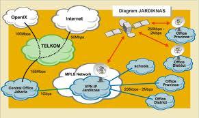 Diagram media pembelajaran pai 2 walaupun sulit dimengerti karena sifatnya yang padat diagram dapat memperjelas arti kalau kita membeli pesawat radio atau ccuart Gallery