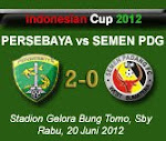 Indonesia Cup 2012