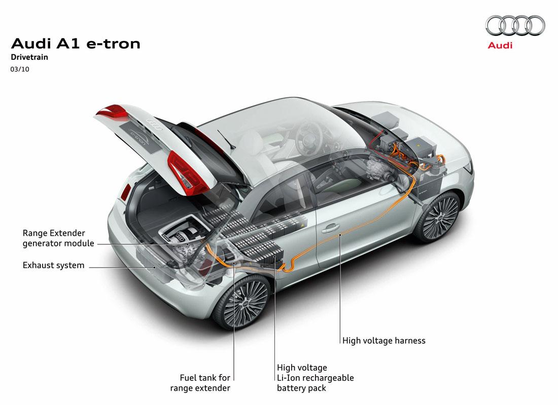 2016 audi a3 e-tron sportback s tronic brochure pdf