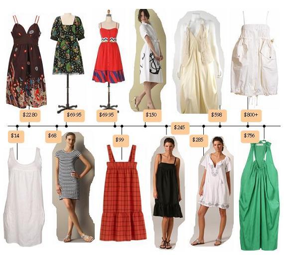 Мода весна лето 2013 — платья юбки
