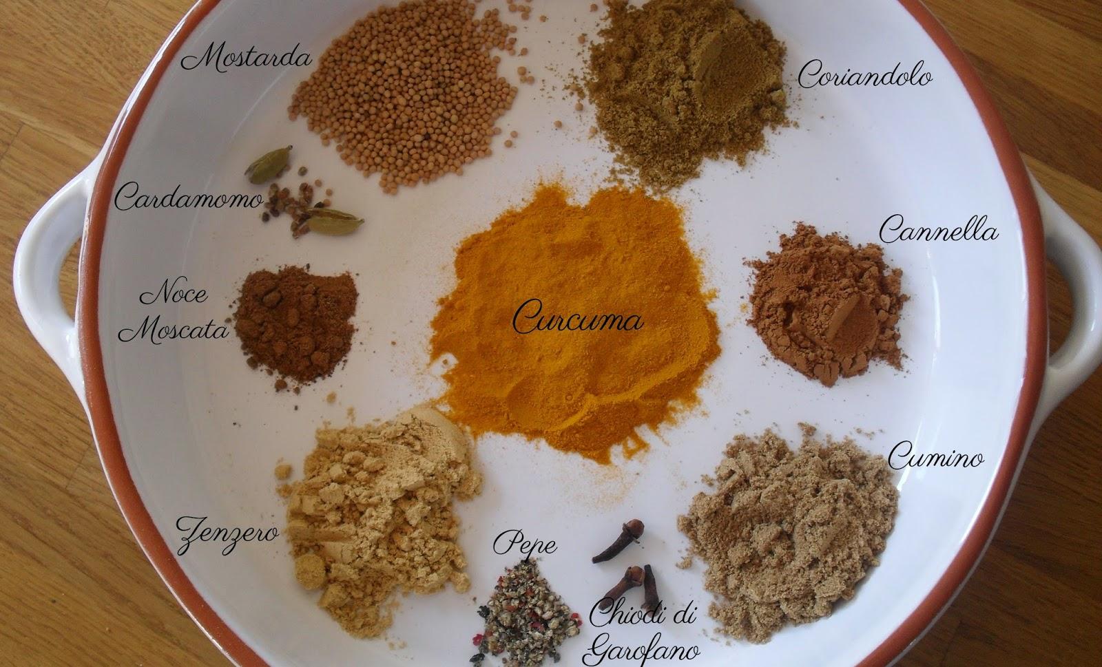 http://blog.giallozafferano.it/msp/wp-content/uploads/2012/09/SDC14171-ingredienti-logo.jpg